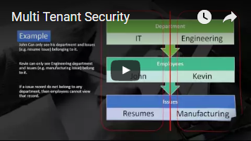 Multitenant Security